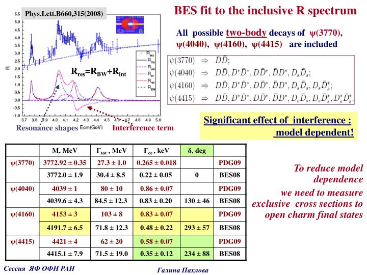 Phys.Lett.B660