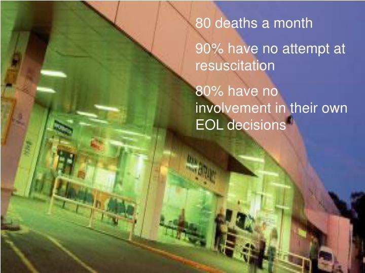 80 deaths a month