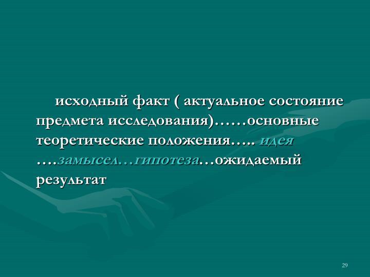 исходный факт ( актуальное состояние предмета исследования)……основные теоретические положения…..