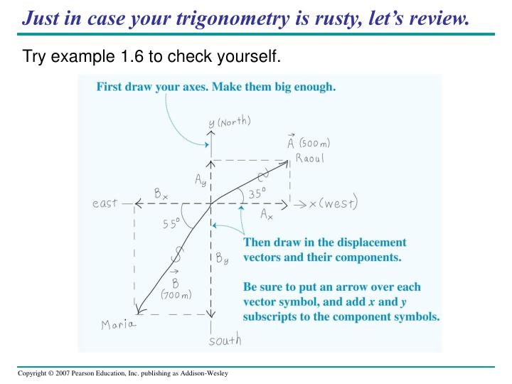 Just in case your trigonometry is rusty, let's review.