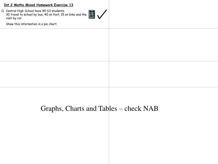 Int 2 Maths Mixed Homework Exercise 13