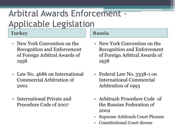 Arbitral Awards Enforcement - Applicable Legislation