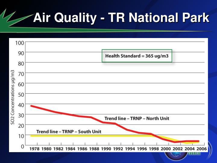 Air Quality - TR National Park
