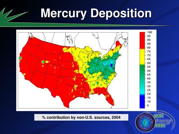 Mercury Deposition