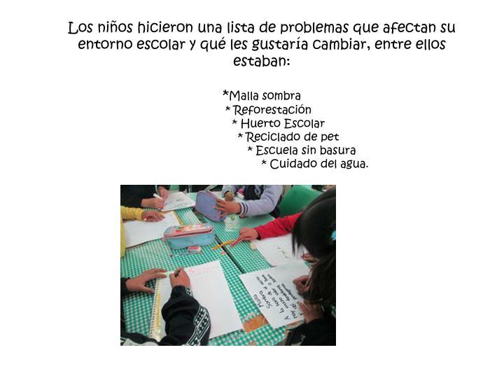 Los nios hicieron una lista de problemas que afectan su entorno escolar y qu les gustara cambiar, entre ellos estaban: