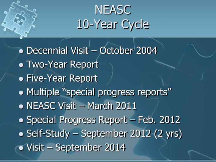 Neasc 10 year cycle