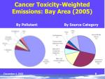 cancer toxicity weighted emissions bay area 2005