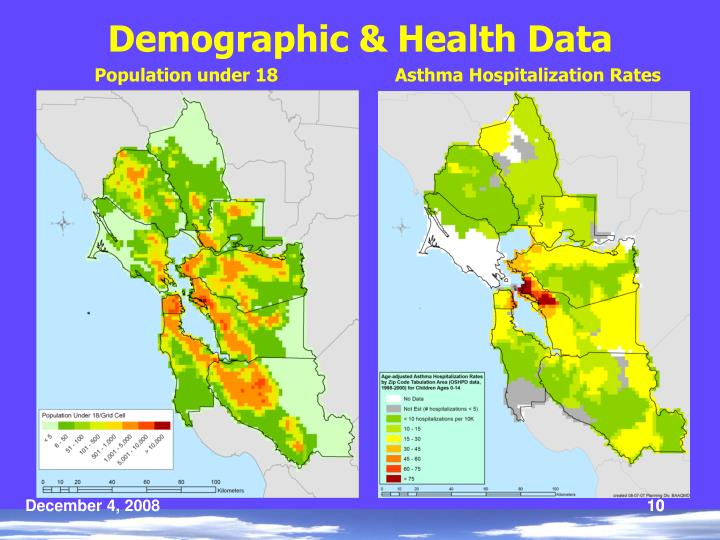 Demographic & Health Data
