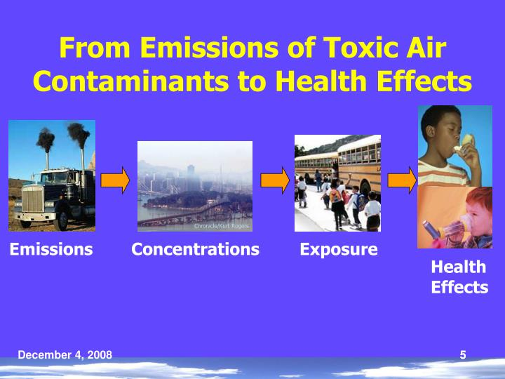 From Emissions of Toxic Air Contaminants to Health Effects