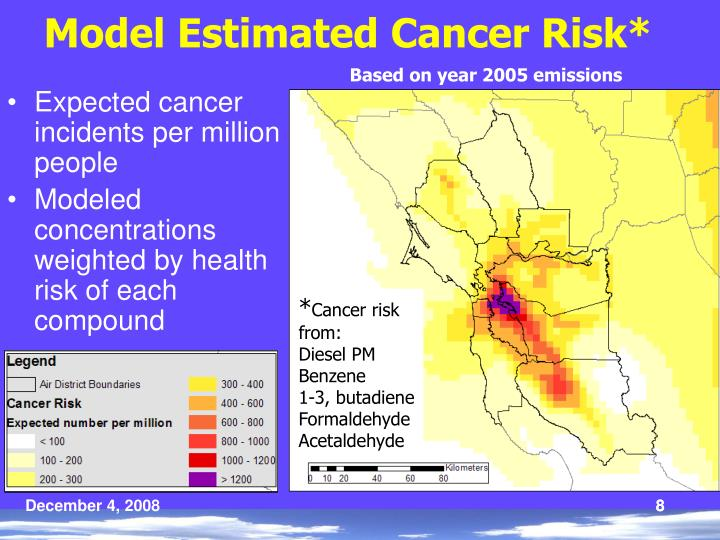 Model Estimated Cancer Risk*
