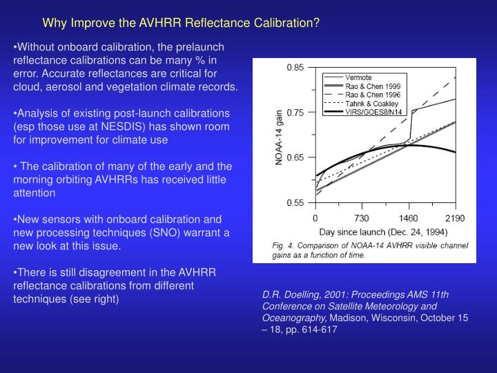 Why Improve the AVHRR Reflectance Calibration?