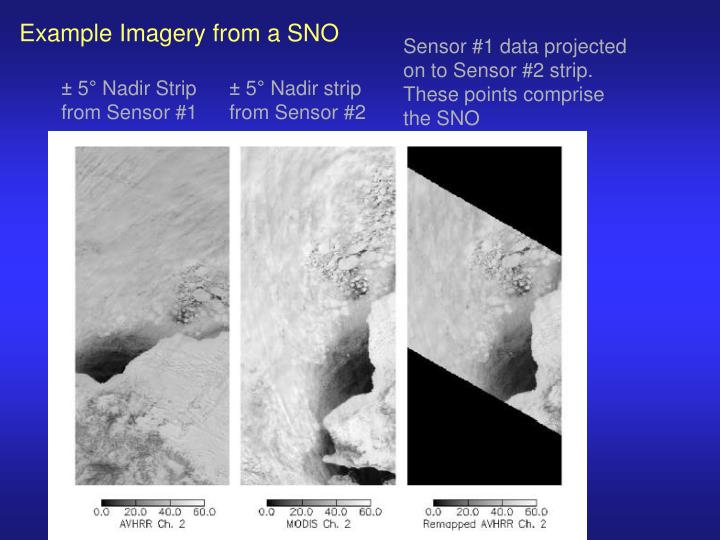 Example Imagery from a SNO