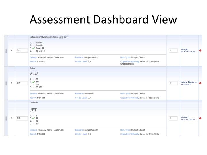 Assessment Dashboard View
