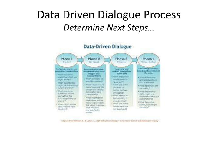 Data Driven Dialogue Process