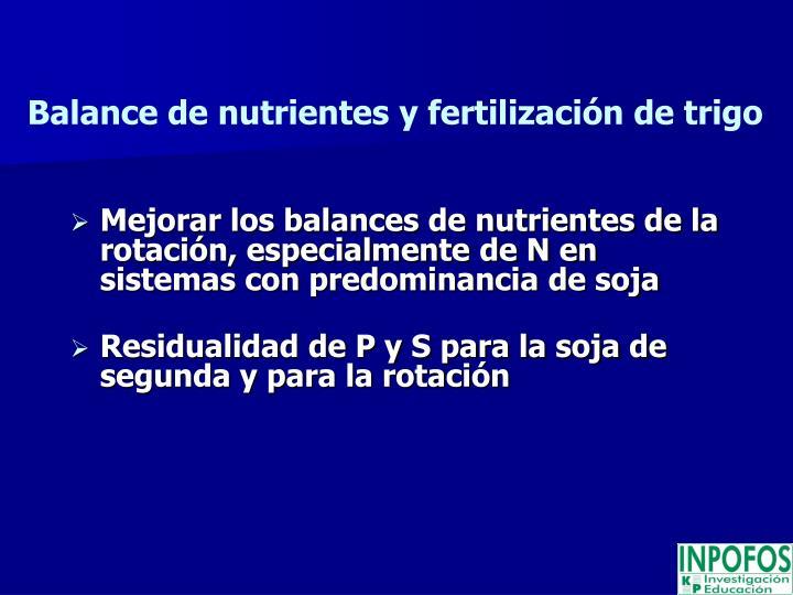 Balance de nutrientes y fertilización de trigo