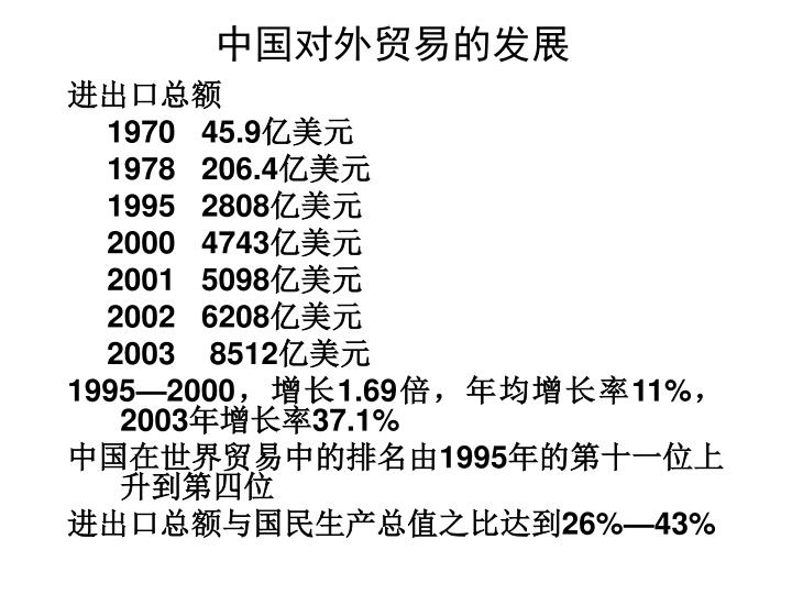 中国对外贸易的发展