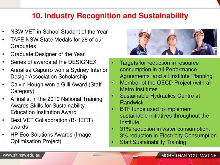 10. Industry