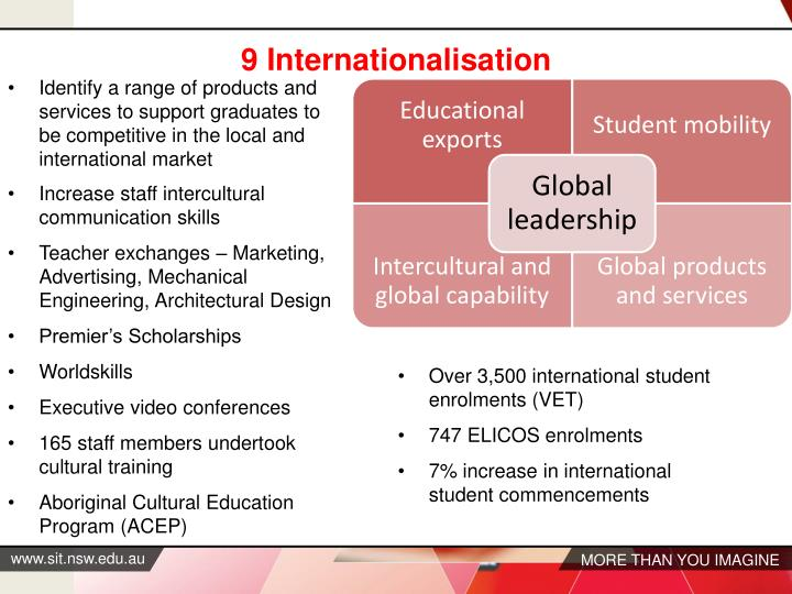 9 Internationalisation