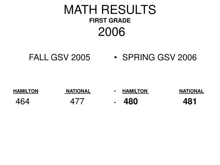 FALL GSV 2005