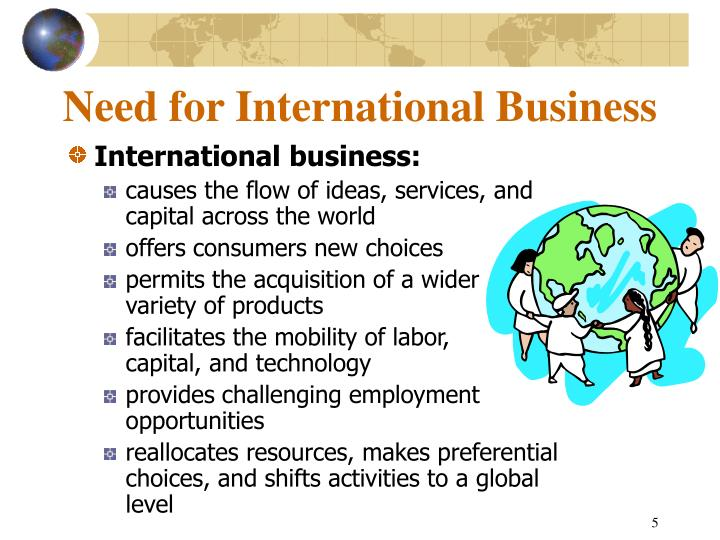Need for International Business