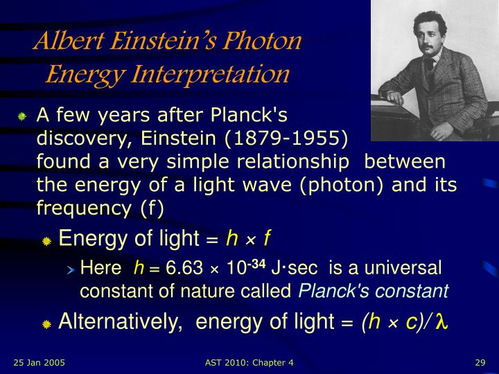 Albert Einstein's Photon Energy Interpretation