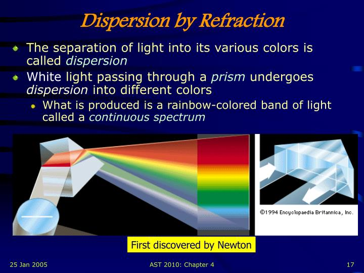 Dispersion by Refraction