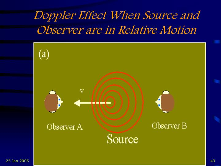 Doppler Effect When Source and Observer are in Relative Motion