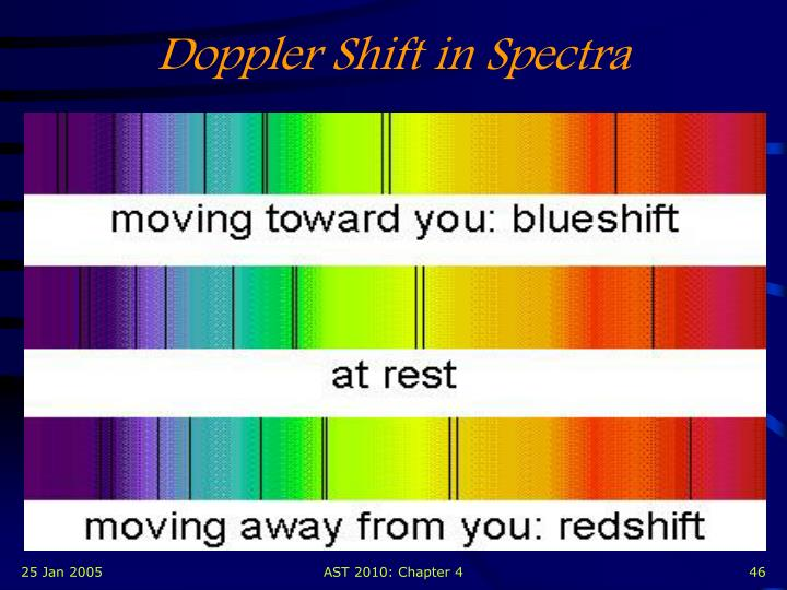Doppler Shift in Spectra