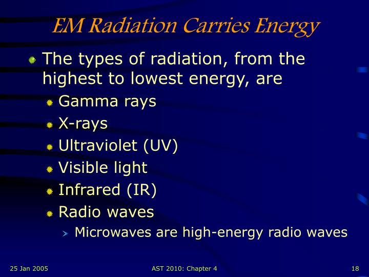 EM Radiation Carries Energy