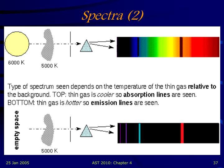 Spectra (2)