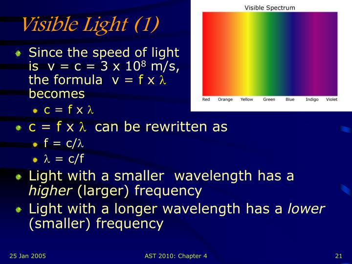 Visible Light (1)