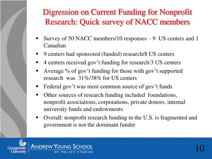 Digression on Current Funding for Nonprofit Research: Quick survey of NACC members
