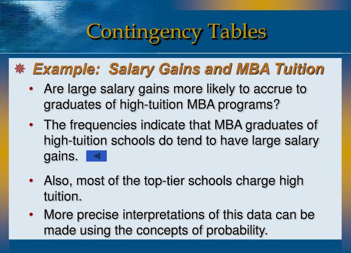 The frequencies indicate that MBA graduates of high-tuition schools do tend to have large salary gains.