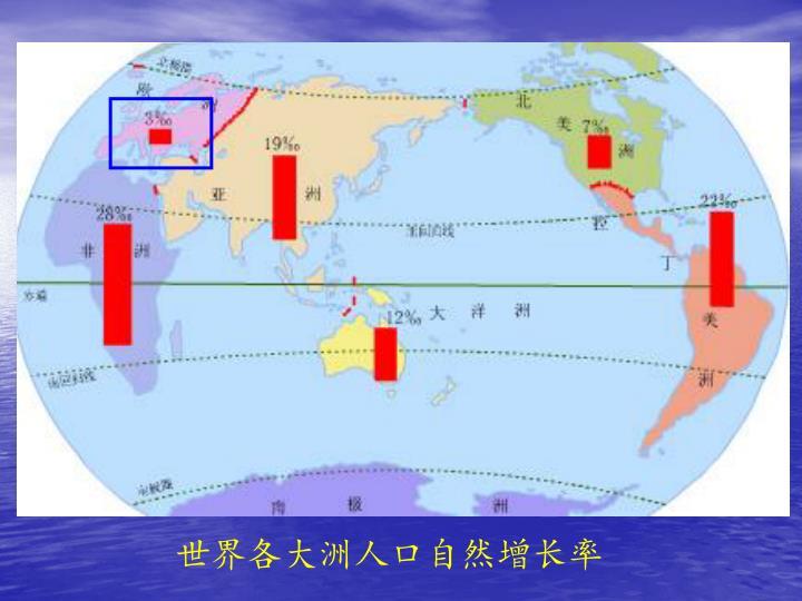 世界各大洲人口自然增长率