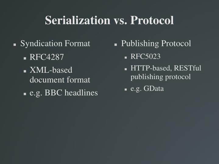 Publishing Protocol