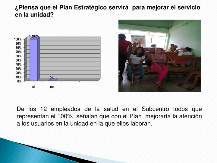 ¿Piensa que el Plan Estratégico servirá  para mejorar el servicio en la unidad?