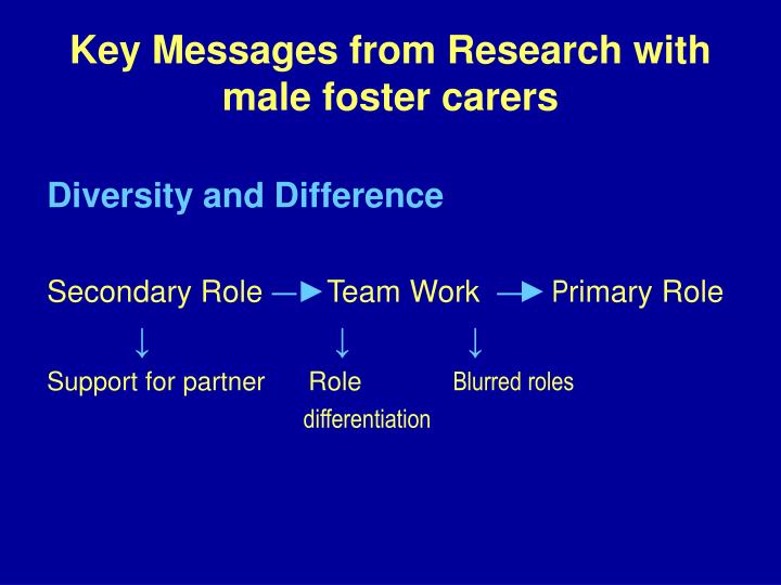 Key Messages from Research with male foster carers