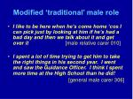 modified traditional male role