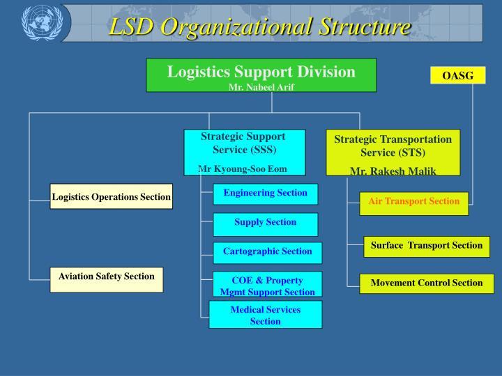 LSD Organizational Structure