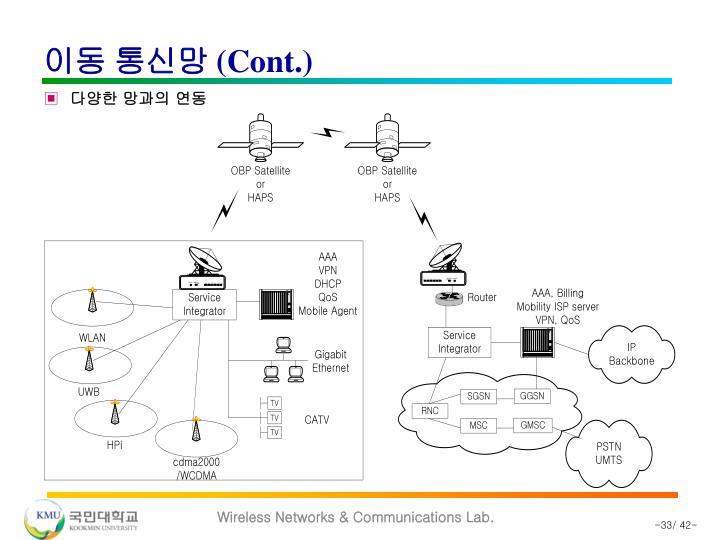 이동 통신망