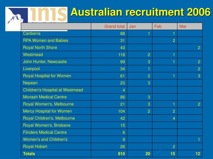 Australian recruitment 2006