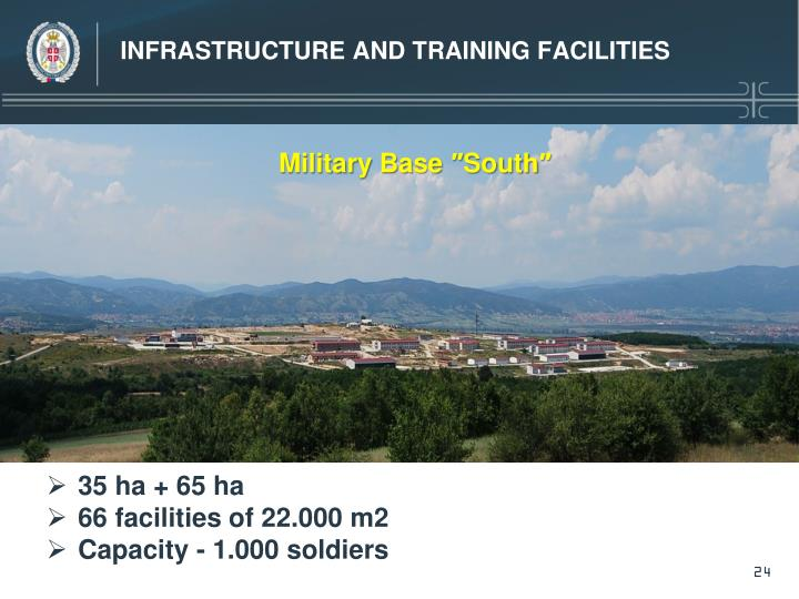 INFRASTRUCTURE AND TRAINING FACILITIES