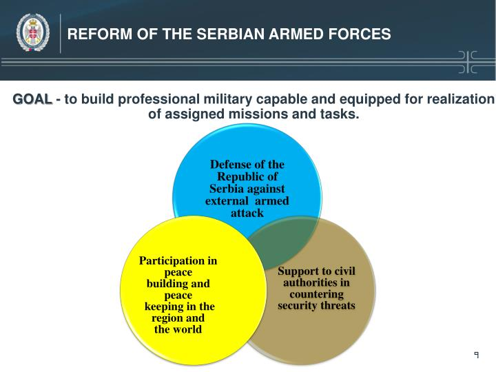 REFORM OF THE SERBIAN ARMED FORCES