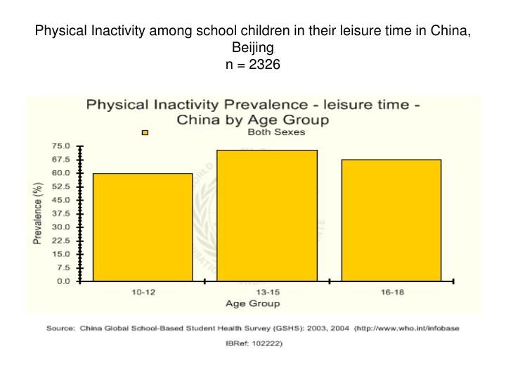 Physical Inactivity among school children in their leisure time in China, Beijing
