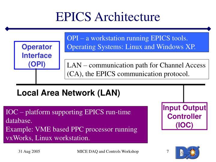 EPICS Architecture