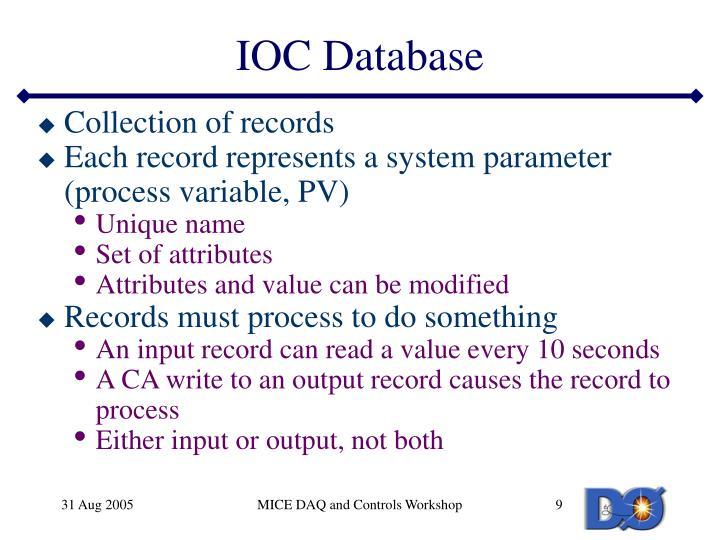 IOC Database