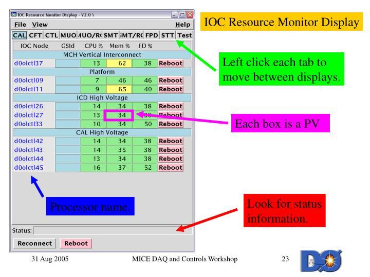 IOC Resource Monitor Display