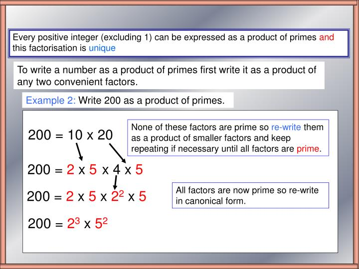 Every positive integer (excluding 1) can be expressed as a product of primes