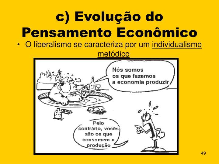 c) Evolução do Pensamento Econômico