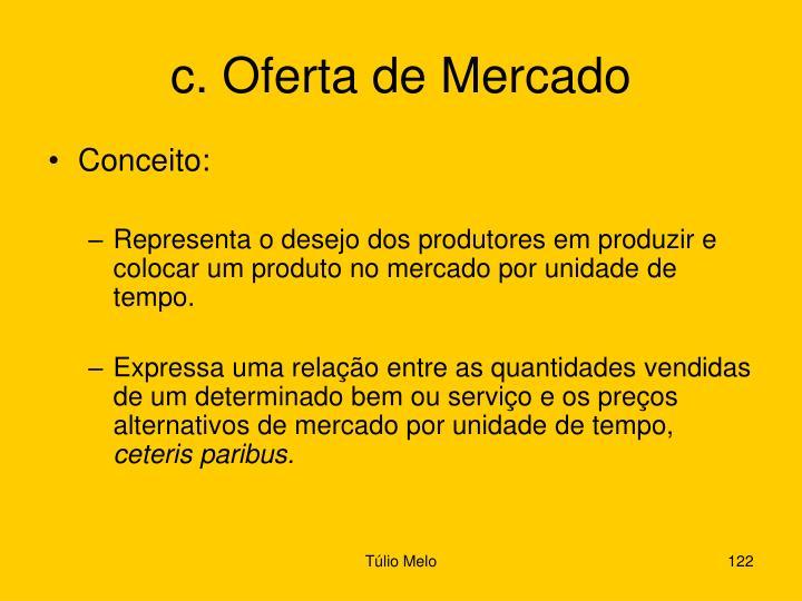 c. Oferta de Mercado
